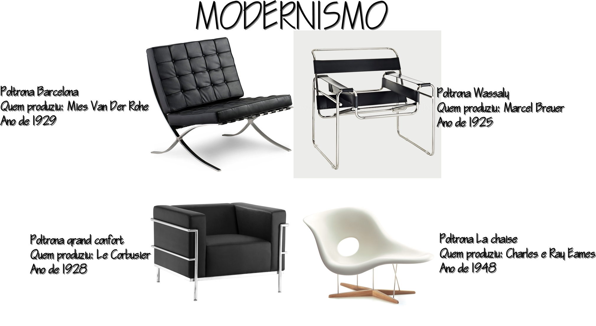 P s modernismo for P o style architecture